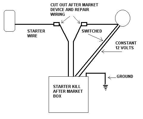 Clifford G4 Alarm Wiring Diagram in addition Viper Keyless Entry Wiring Diagram as well Avital Wiring Diagrams furthermore Iso 9001 Remote Car Starter Wiring Diagram likewise Remote Car Starter. on prestige remote car starter diagram